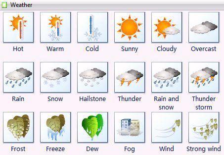 Погода в кременчуге на неделю точный прогноз погоды