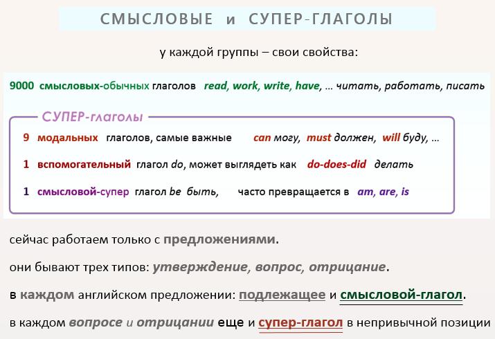 5 виды глаголов
