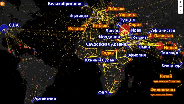 кто откуда и куда больше всего мигрирует в мире