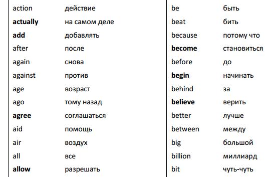 3000 самых частых английских слов