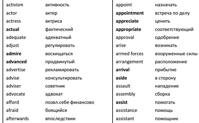 3000 самых частых английских слов 3