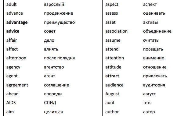 3000 самых частых английских слов 2
