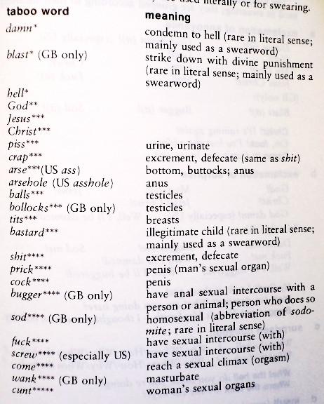 Неприличные выражения в сексе