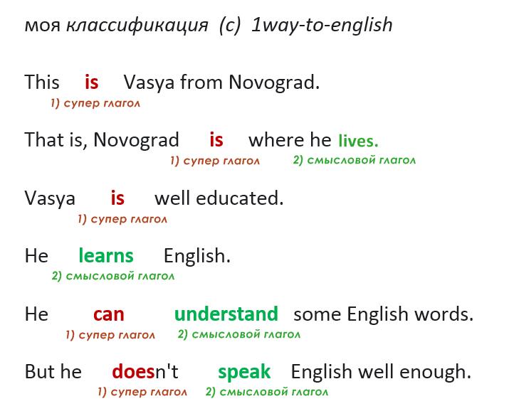 сказуемое в русском 5