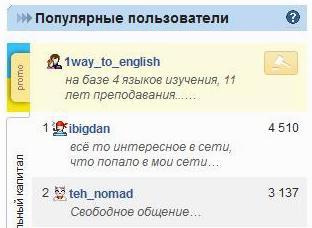 попул. пользователи