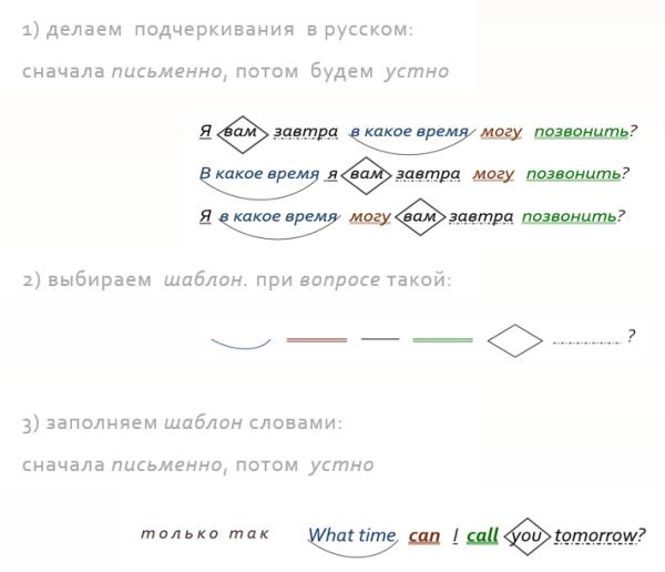 МОЙ САМОУЧИТЕЛЬ английского - части 1-7