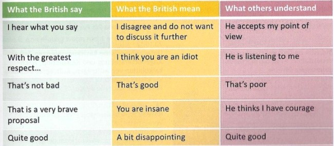 ___what-the-british-say-and 1