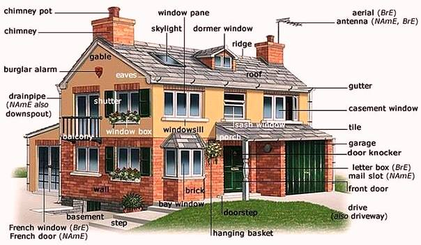 ____HOUSE