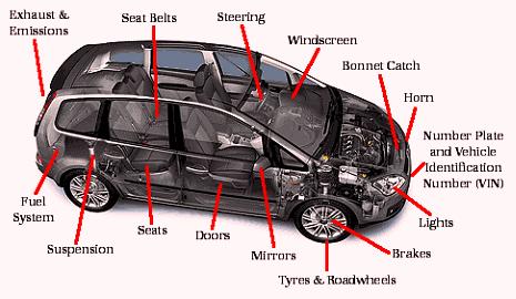 _car-description