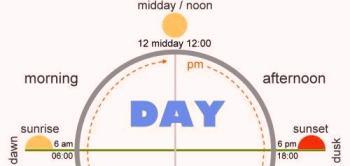 _____в-какое-время-дня-учить-английский