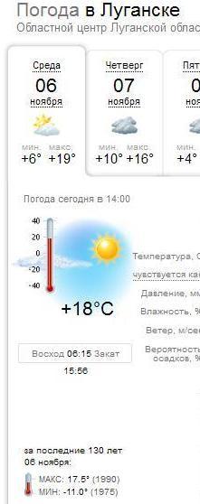 погода Луганск