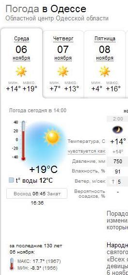 погода Одесса