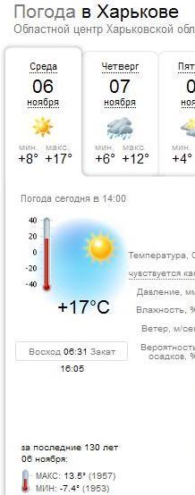 погода Харьков
