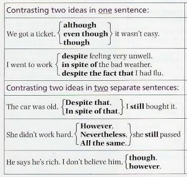 _____контраст идей 1