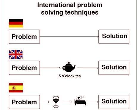 разрешение проблем в разных странах 1