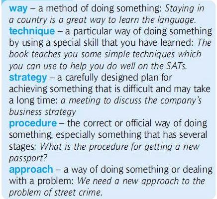 ____way-technique-procedure-approach-strategy. разница