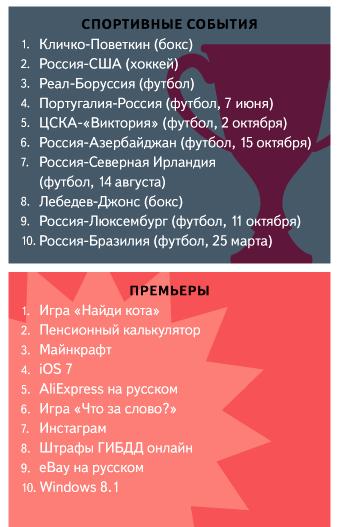 _yandex_2013 3