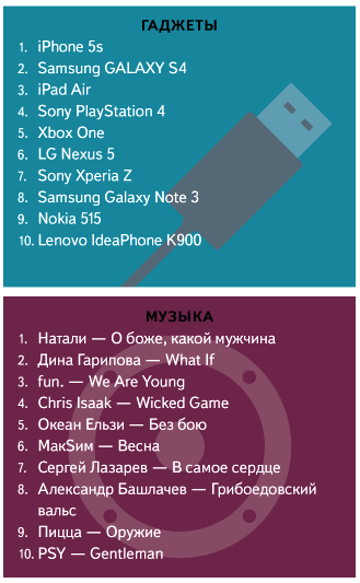 _yandex_2013 9