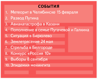 _yandex_2013 0