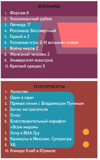 _yandex_2013 1