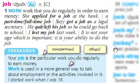 work job emloyment occupation position profession vocation. разница