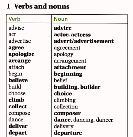 глаголы и существительные