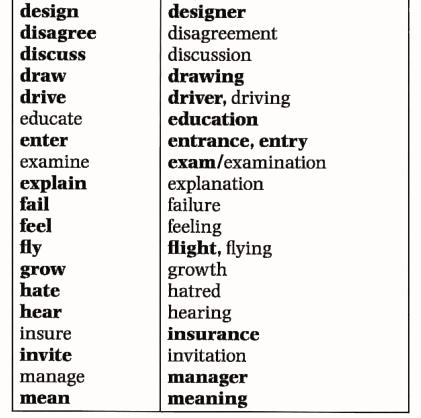 глаголы и существительные 2