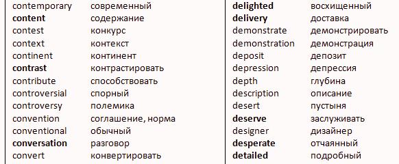 1500 самых частых полезных важных английских слов