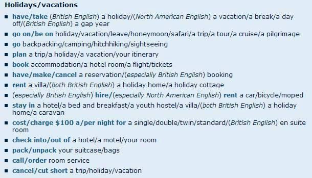 _10 сайтов для бюджетных путешествий за границу