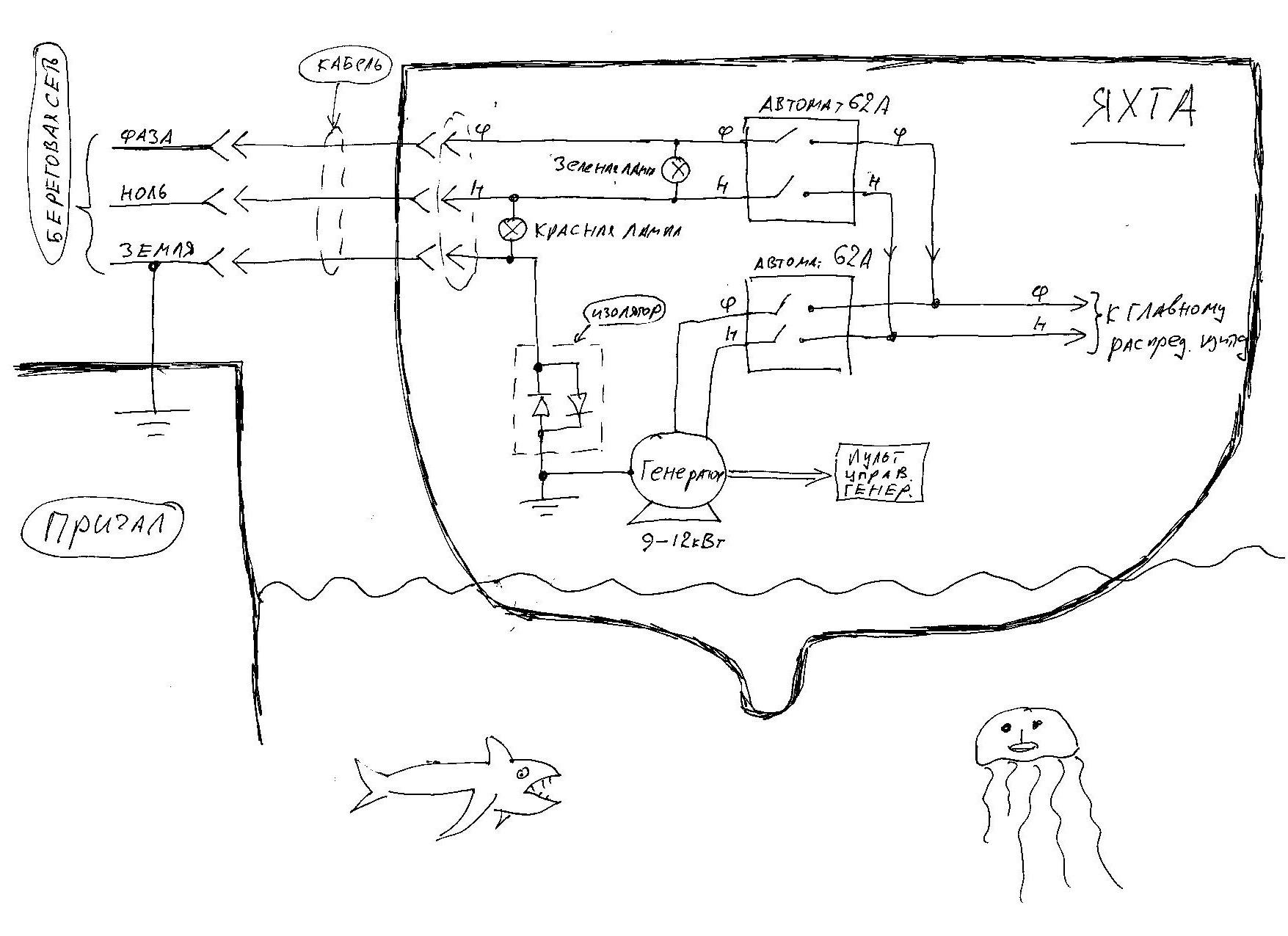 схема электроудочки