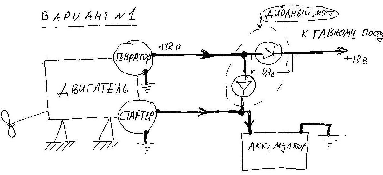 схема машинного отсека