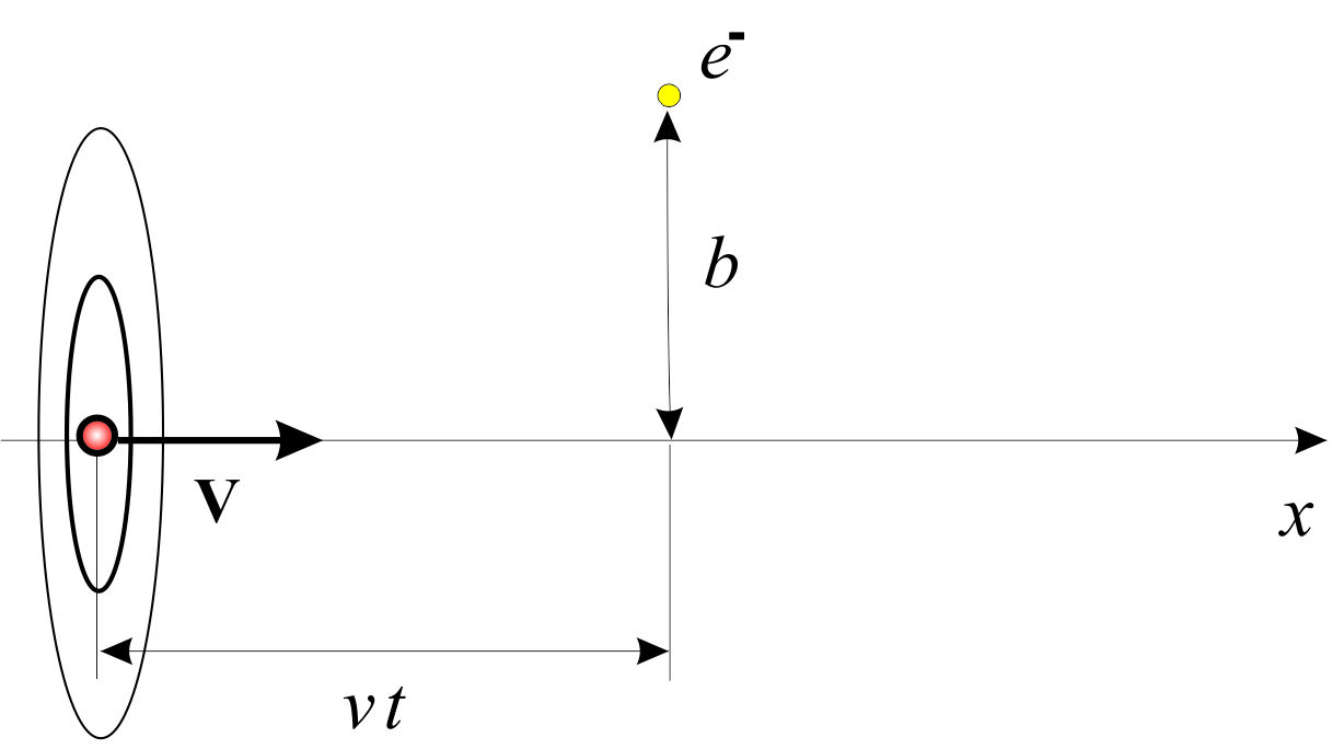 for_ionization_losses