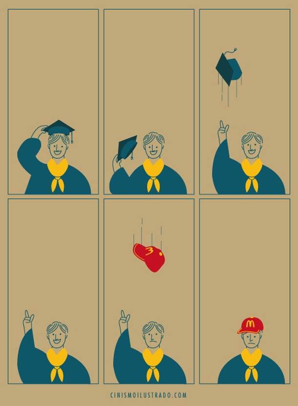 образование и труд