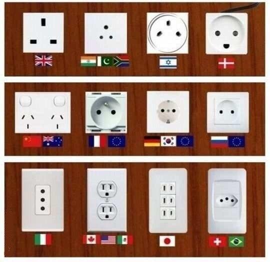 Розетки в разных странах
