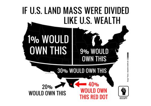если бы земля делилась как богатство