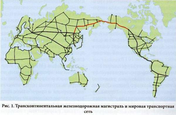 TKM-World Linkсоединит Евразию и Америку в единую транспортную систему (рис. 1): от Лондона через Москву в Анкоридж и Вашингтон, Токио и Пекин и подобные.