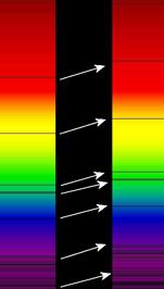 Смещение в спектре звезд в сторону красного диапазона
