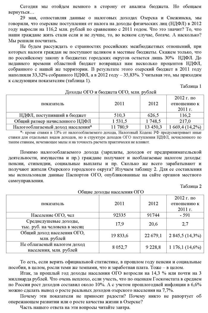 Доходы населения 2011-2012