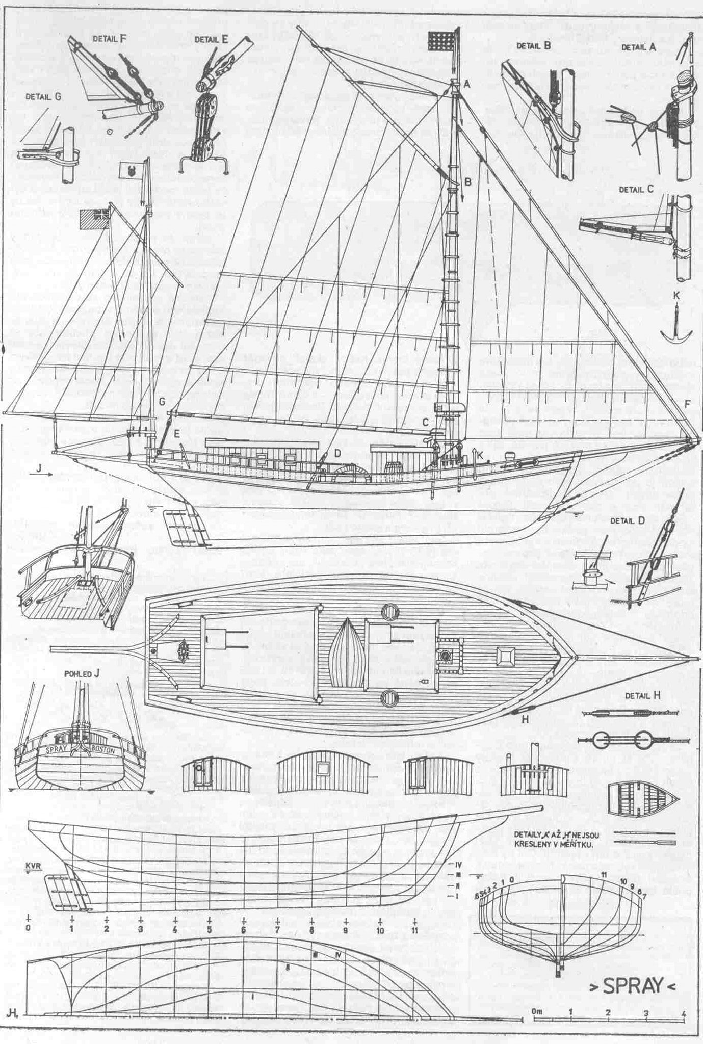 Прототип базовой основы проекта. 1895 г.