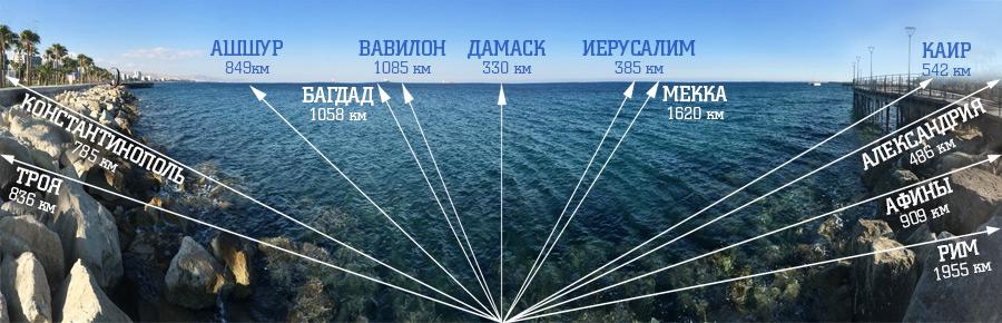 compas_sm900