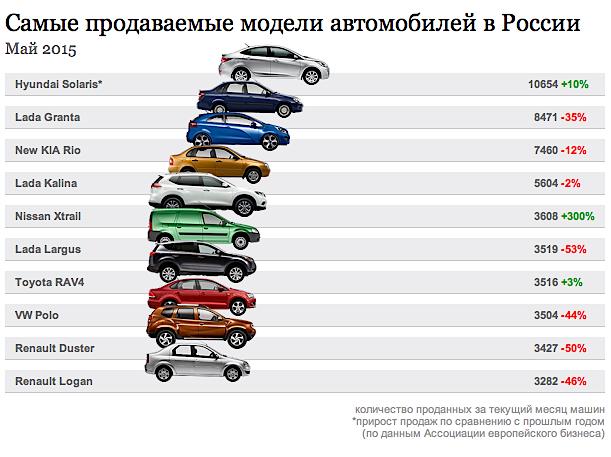 мужчина-Козерог какие автомобили собирают в россии 2015 выбрать мультиварку-скороварку при