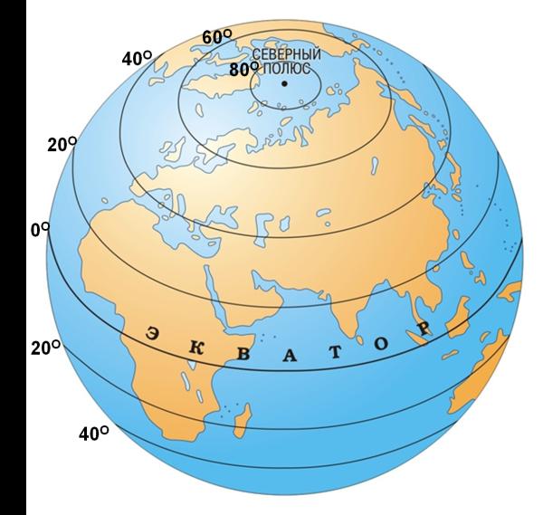 Экватор и параллели.jpg