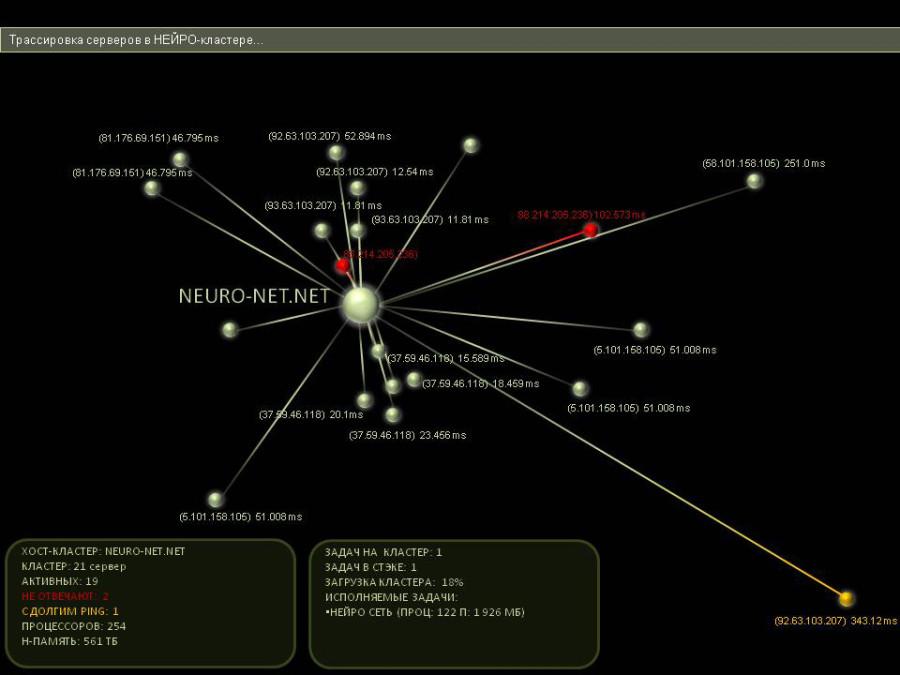 нейро кластер 09.02.16