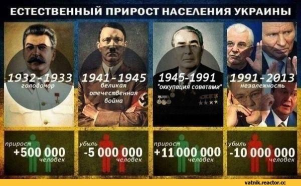 Я-Ватник-разное-статистика-1164599.jpg