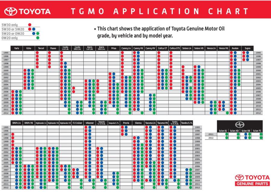 Toyota масла_ORIG