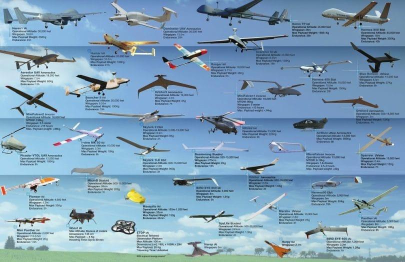 Military-drones-categories.jpg