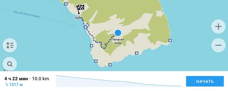 маршрут от Панагии до Дионисиата