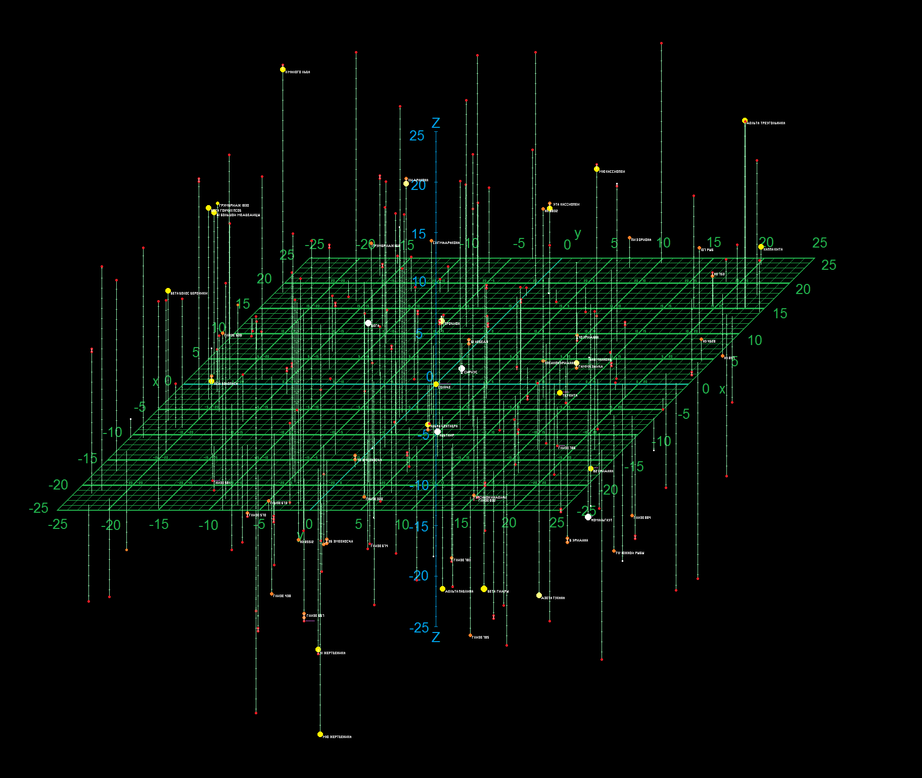 Карта 25реальная