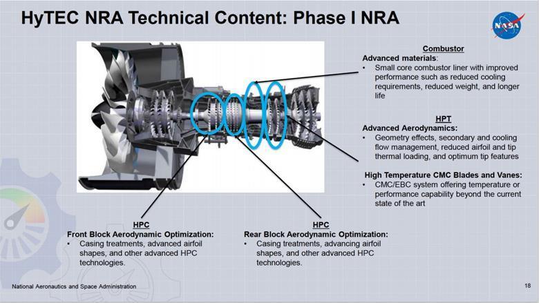 Основные направления исследований для повышения эффективности ТРДД