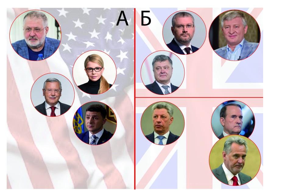 Украина Схема 3